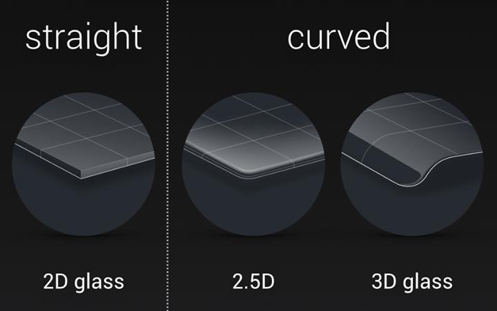 Vetro 3D curvo