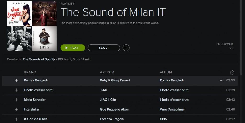 spotify playlist milano
