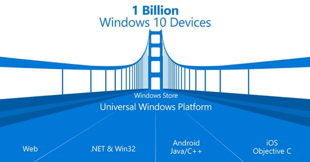 Windows Bridge for iOS 620