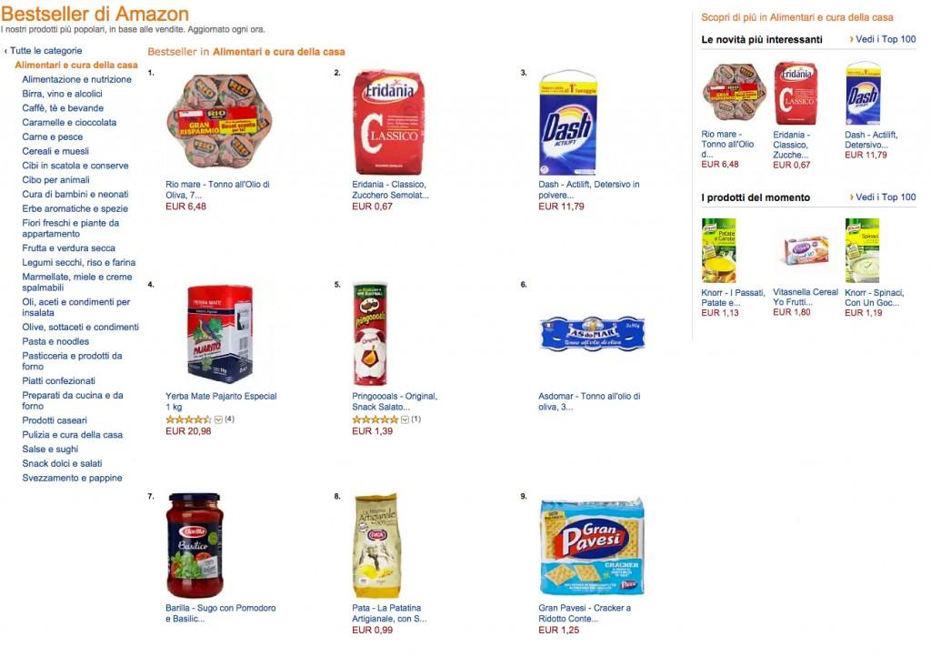 best seller amazon alimentari