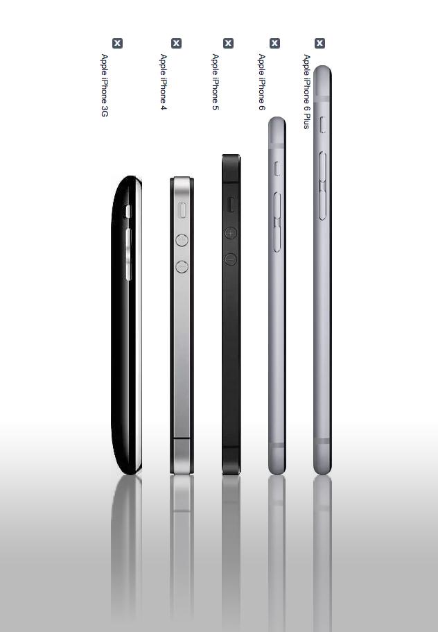 evoluzione spessore iphone