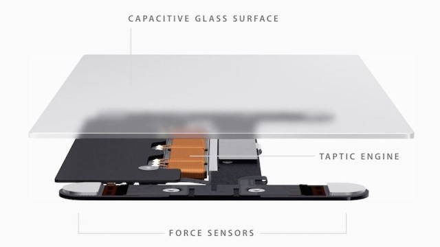 Force Touch su iPhone 6S