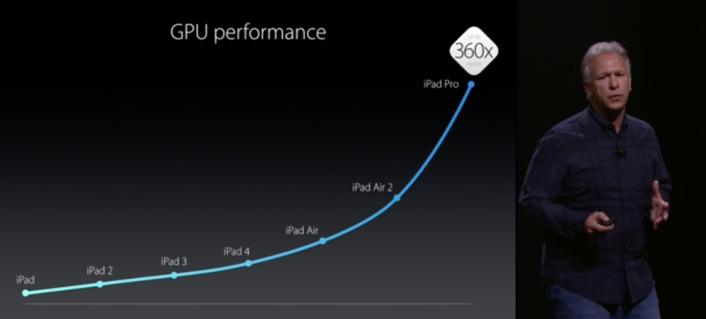 Apple-A9-and-A9X-processors.jpg