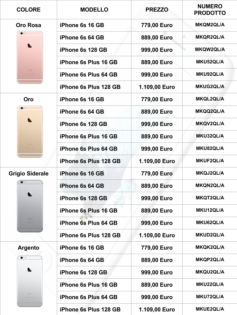 Prezzo iPhone 6S in Italia