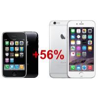 da iphone 3g a iphone 6s