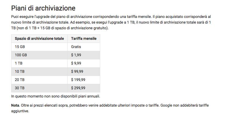 piani di abbonamento di google drive