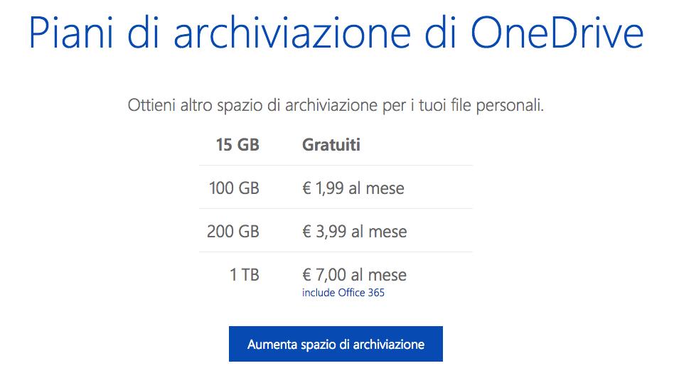 Archiviazione online qual il servizio gratis migliore for Piani di coperta online