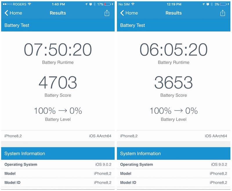 Lo stesso test eseguito su iPhone 6Plus con chip di TSMC (sinistra) e Samsung (destra)
