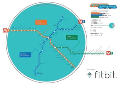 fitbit_metro_roma