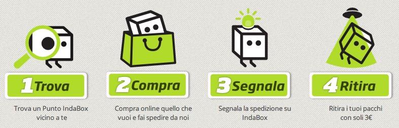 indabox Come_funziona
