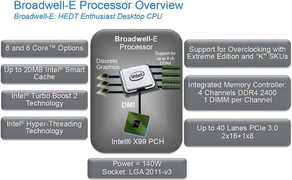 intel_broadwell_e_overviewes