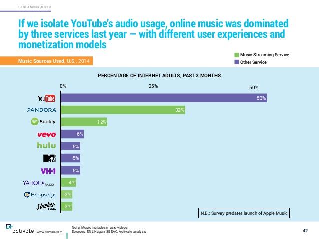 mercato musica online