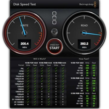 Benchmark dell'adattatore con l'unità Sandisk SSD Plus