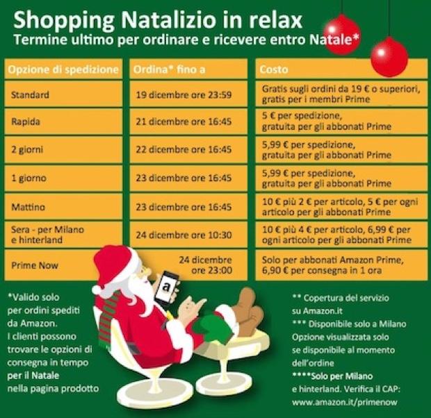 Regali di Natale con Amazon