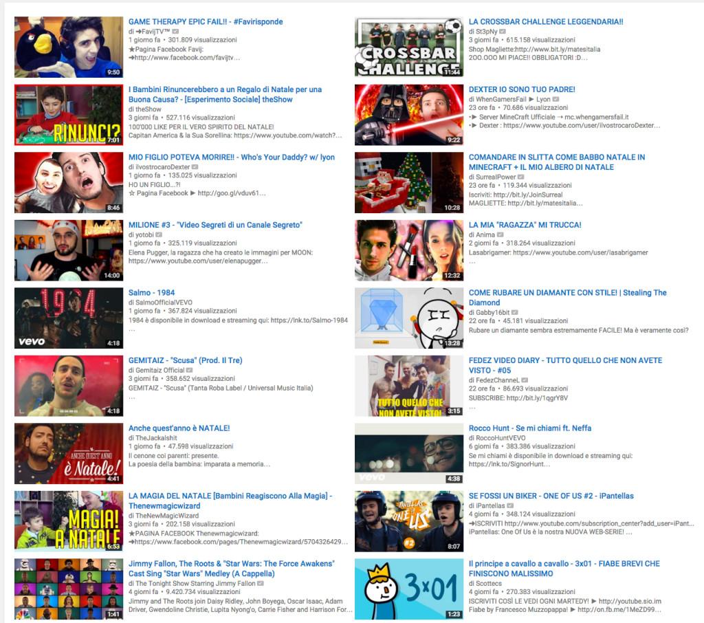 YouTube Tendenze