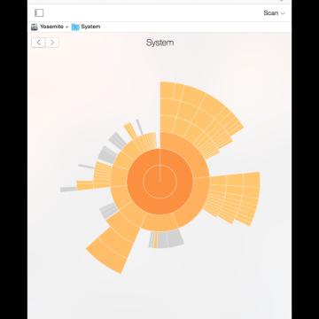 disk sensei visual