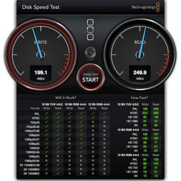 DiskSpeedTest di astuccio Inateck FE2004 con unità Sandisk SSD Plus