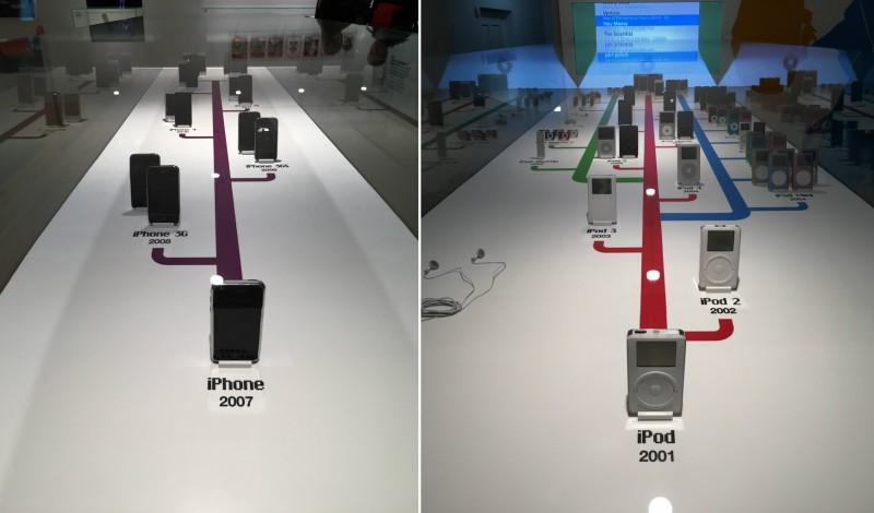 Apple Museum Praga