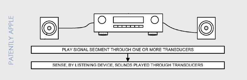 audio adattivo