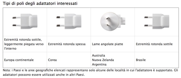 Apple richiama gli adattatori 2