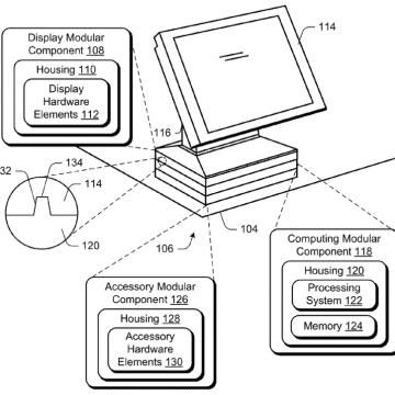 computer modulare