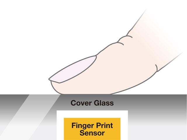 scansione delle impronte digitali