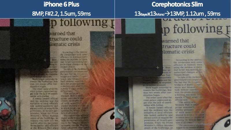 Smartphone con doppia fotocamera