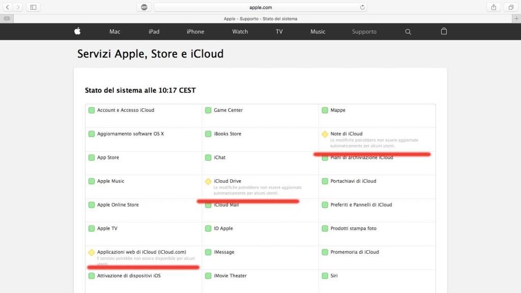 iCloud di Apple Stato servizi