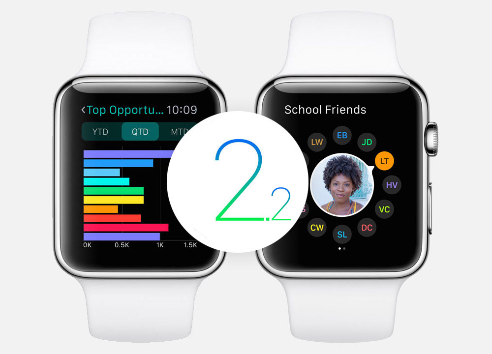 watchOS 2.2 novità