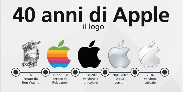 40 anni di apple 640