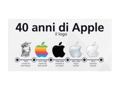 40 anni di apple icon 640 2