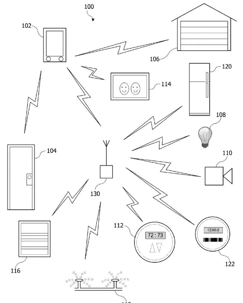 Homekit brevetto 1