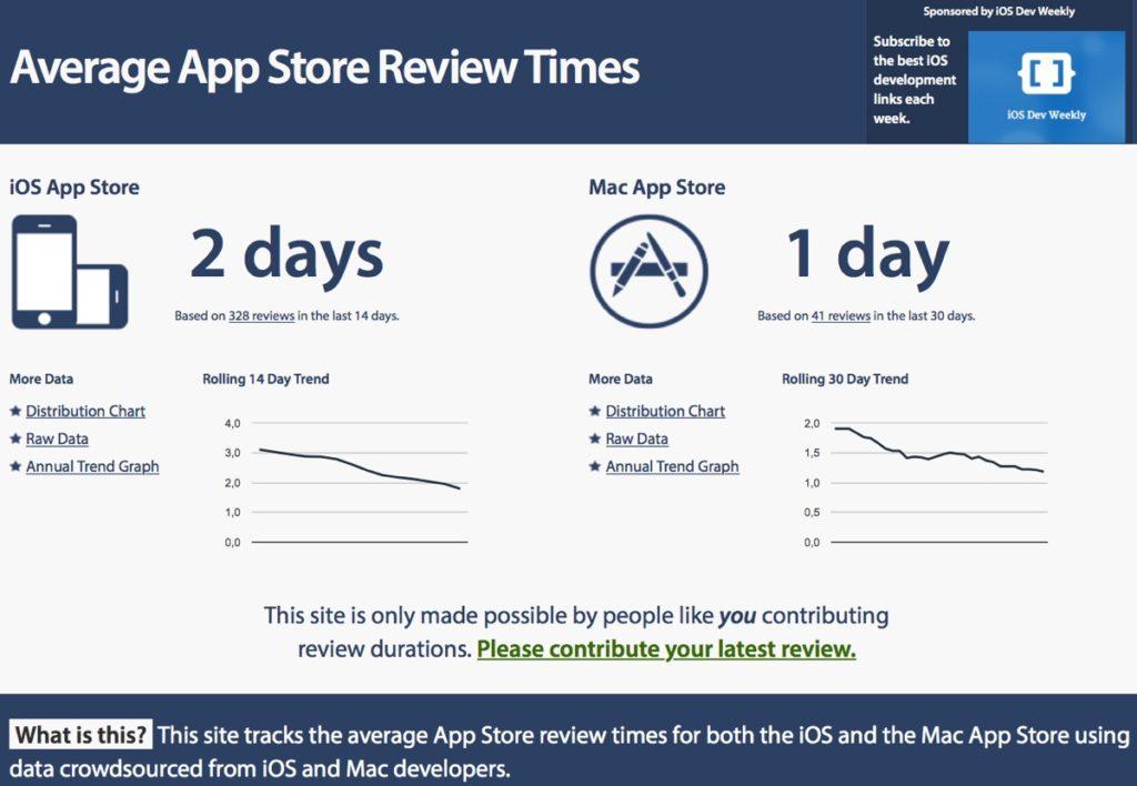 tempi di approvazione apple app