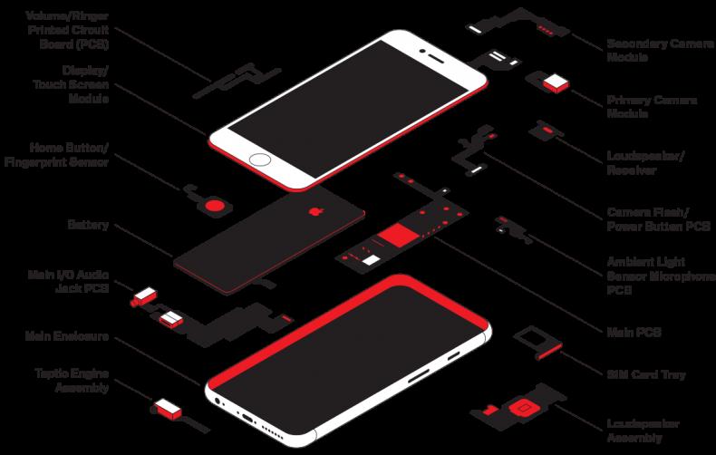 iphonecharts1x1108
