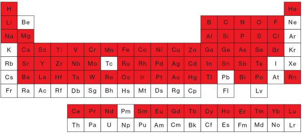 L'iPhone include molti degli elementi elencati nella tavola periodica degli elementi.