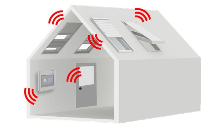 Le finestre velux saranno integrate con il protocollo for Tende velux scontate