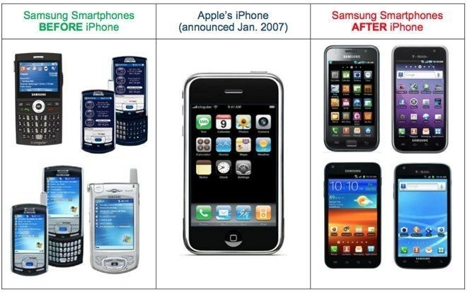 apple samsung 1 miliardo, foto terminali samsung prima e dopo iPhone
