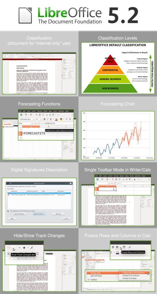 libreOffice 5.2 infografica