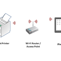 AirPrint-with-Router