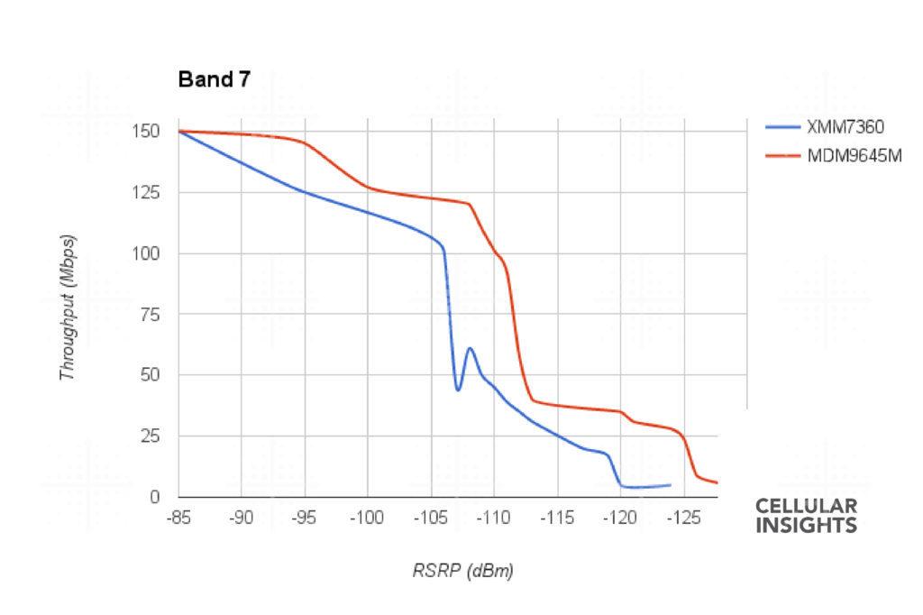 band7-1024x682