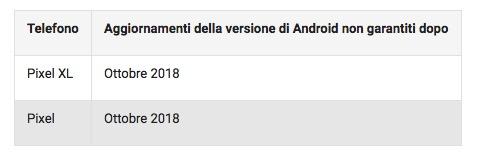 aggiornamenti-per-google-pixel