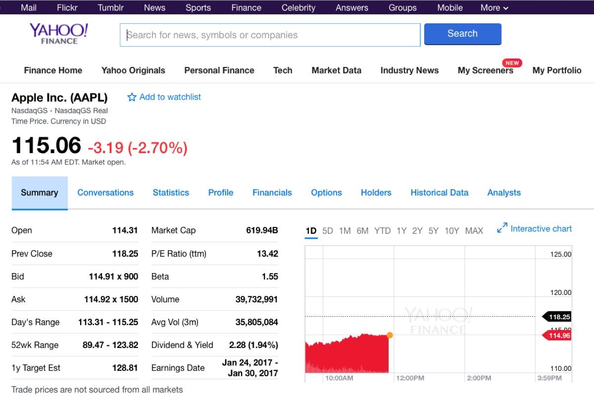 4bb09c5fd6 Apple perde il 3% in borsa, per gli analisti «È il momento di ...