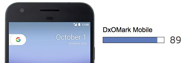 google pixel dxomark
