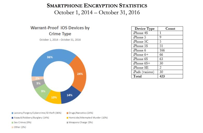 nycda-smartphone-secutiry-780x511