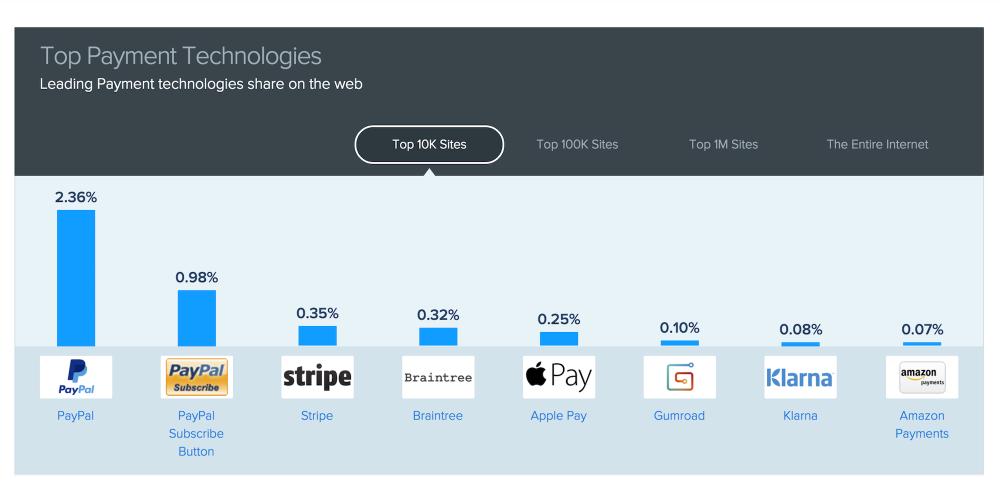 apple-pay-per-web-1