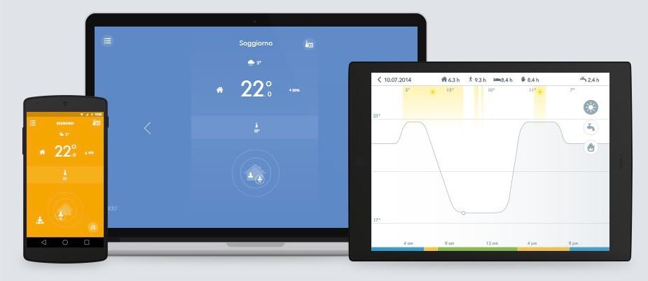 migliori termostati smart