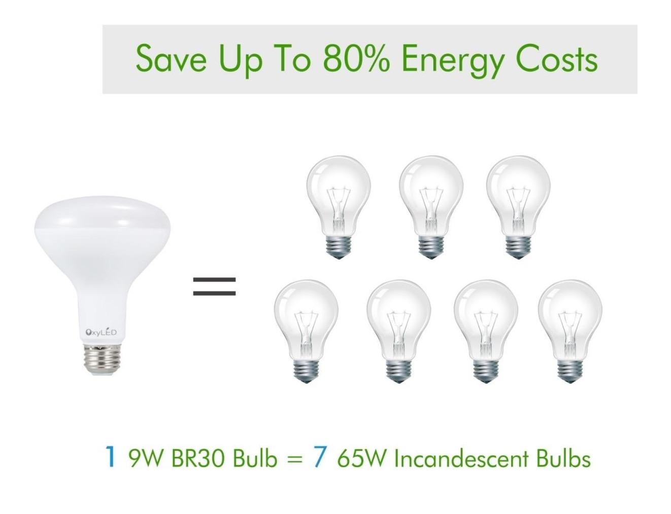 Quattro lampadine led 9w per la casa 65w equivalenti for Lampadine led 3 watt