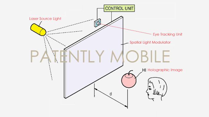 TV olografica Samsung