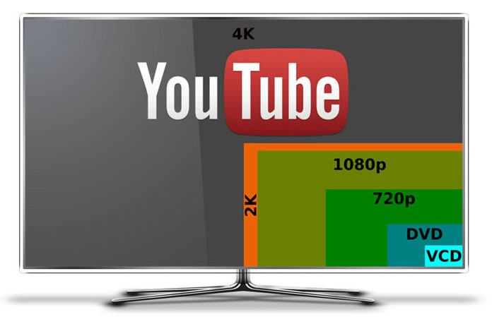 safari 4k youtube