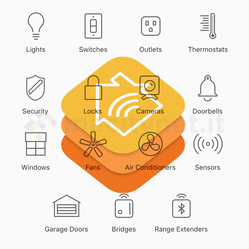 homekit accessori pagina